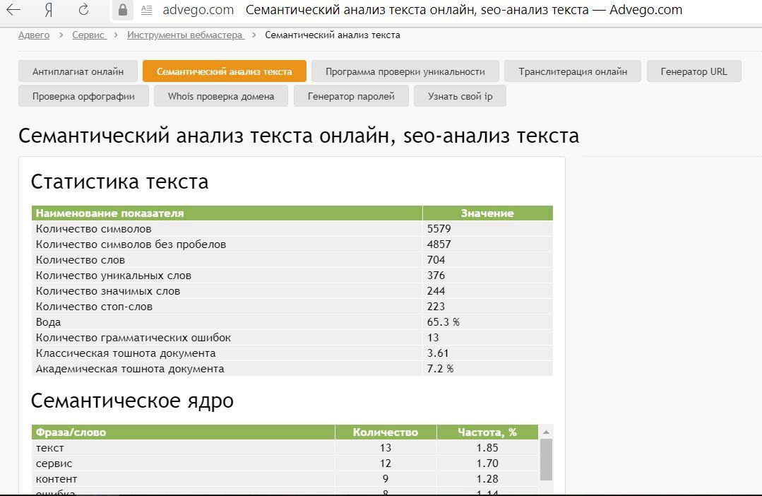 Биржа Адвего семантический анализ текста, сервисы проверки текстов