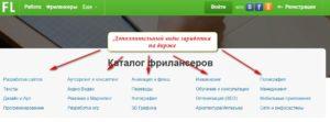 Заработок на переводе на FL.ru