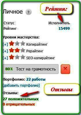 Рейтинг на бирже ETXT