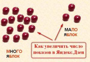 Увеличение просмотров в Яндекс.Дзен